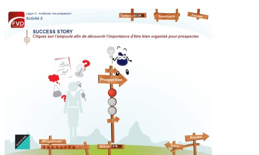 Vente Directe Académie - Activité